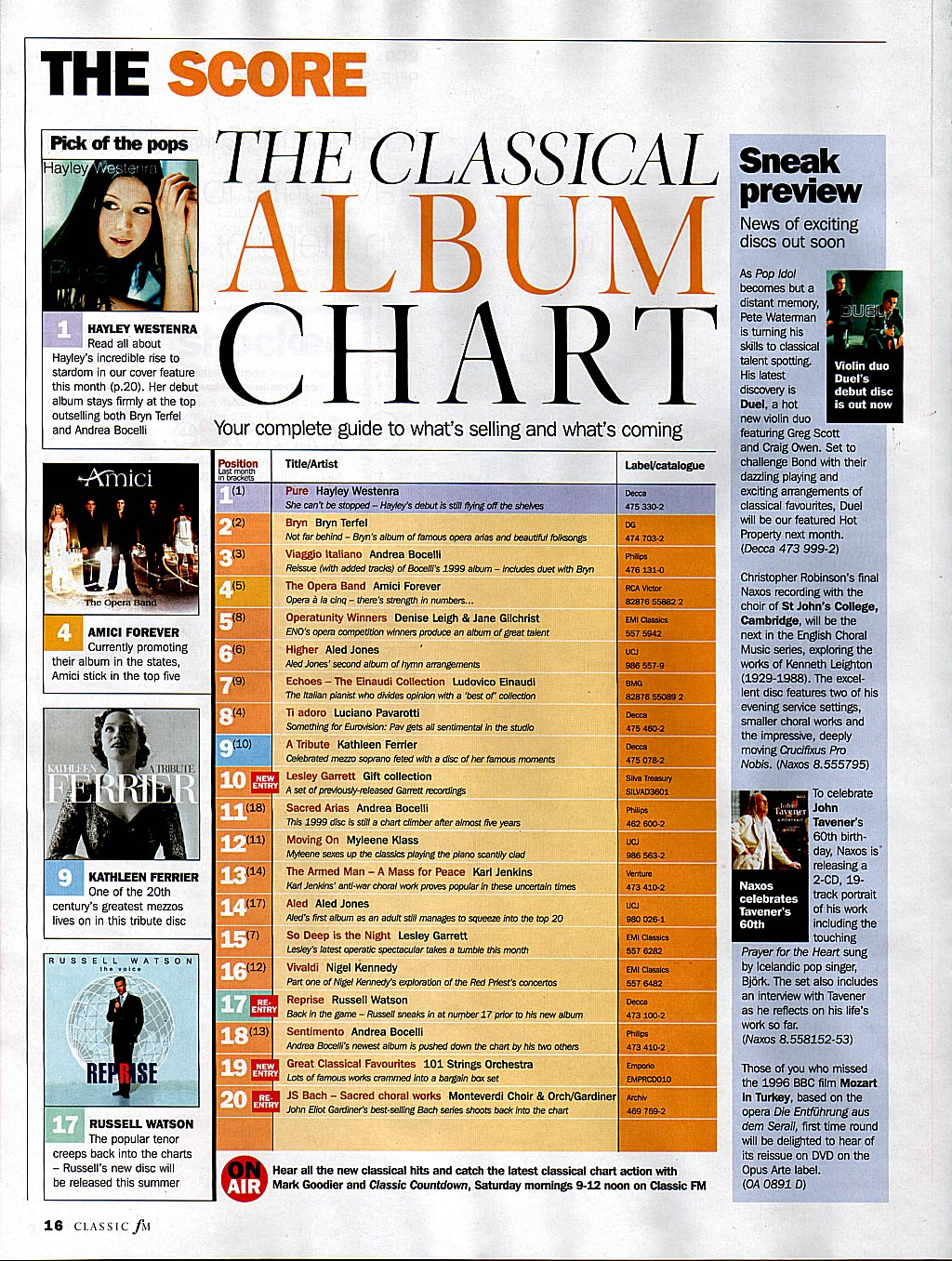The classical album chart read all about hayley s incredible rise to stardom in this months cover feature thanks to classical fm